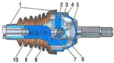 Рис. 6.7. Наружный шарнир равных угловых скоростей GE 86