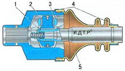 Рис. 6.8. Правый внутренний шарнир равных угловых скоростей RC 462