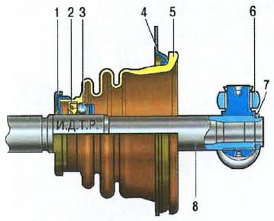 Рис. 6.9. Левый внутренний шарнир равных угловых скоростей GL 69
